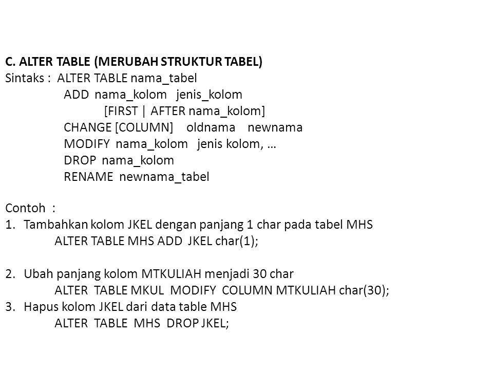 SELECT Mahasiswa.NIM, NAMA_MHS, KD_MK, MID FROM Nilai RIGHT OUTER JOIN Mahasiswa ON Nilai.NIM = Mahasiswa.NIM Hasil : NIMNAMA_MHSKD_MKMID 10296832 10296126 31296500 41296525 21196353 50095487 10296001 21198002 Nurhayati Astuti Budi Prananigrum Quraish Pipit Fintri Julizar KK021 KD132 KK021 KU122 KD132 - 60 70 55 90 75 80 -
