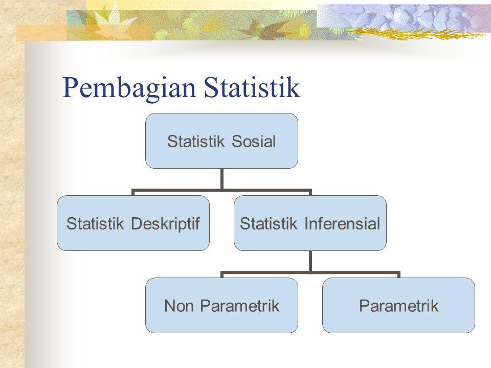 Statistik Deskriptif Statistik yang digunakan untuk menggambarkan atau menganalisis suatu statistik hasil penelitian, tetapi tidak digunakan untuk membuat kesimpulan yang lebih luas (generalisasi/inferensi).