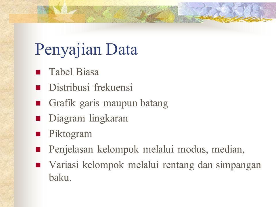 Statistik Inferensial Statistik yang digunakan untuk menganalisis data sampel, dan hasilnya akan digeneralisasikan (diinferensikan) untuk populasi dimana sampel diambil.