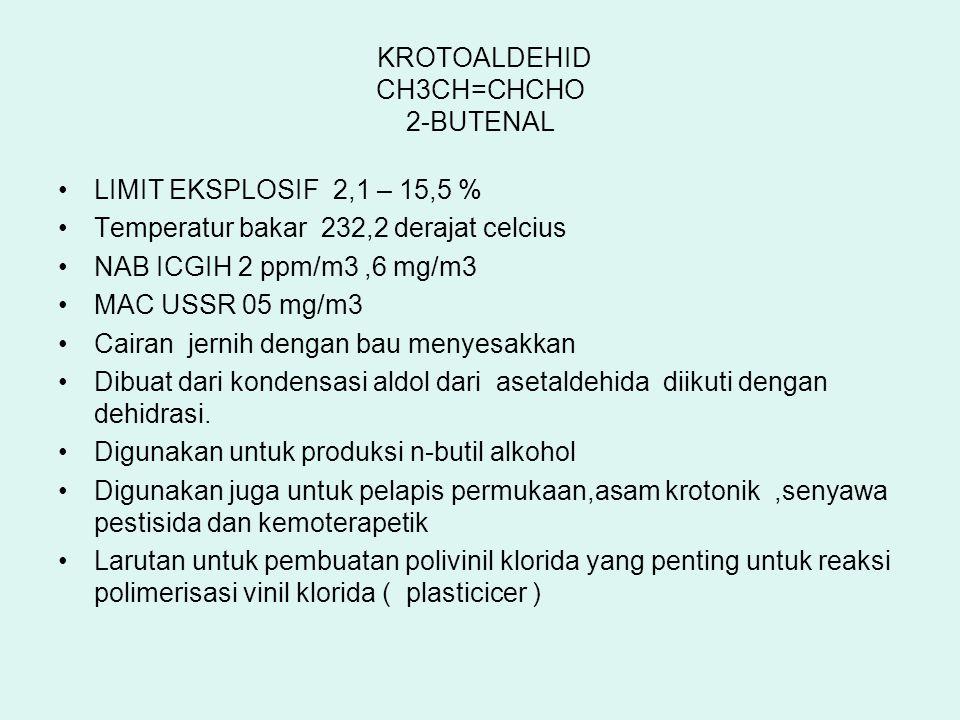 KROTOALDEHID CH3CH=CHCHO 2-BUTENAL LIMIT EKSPLOSIF 2,1 – 15,5 % Temperatur bakar 232,2 derajat celcius NAB ICGIH 2 ppm/m3,6 mg/m3 MAC USSR 05 mg/m3 Ca