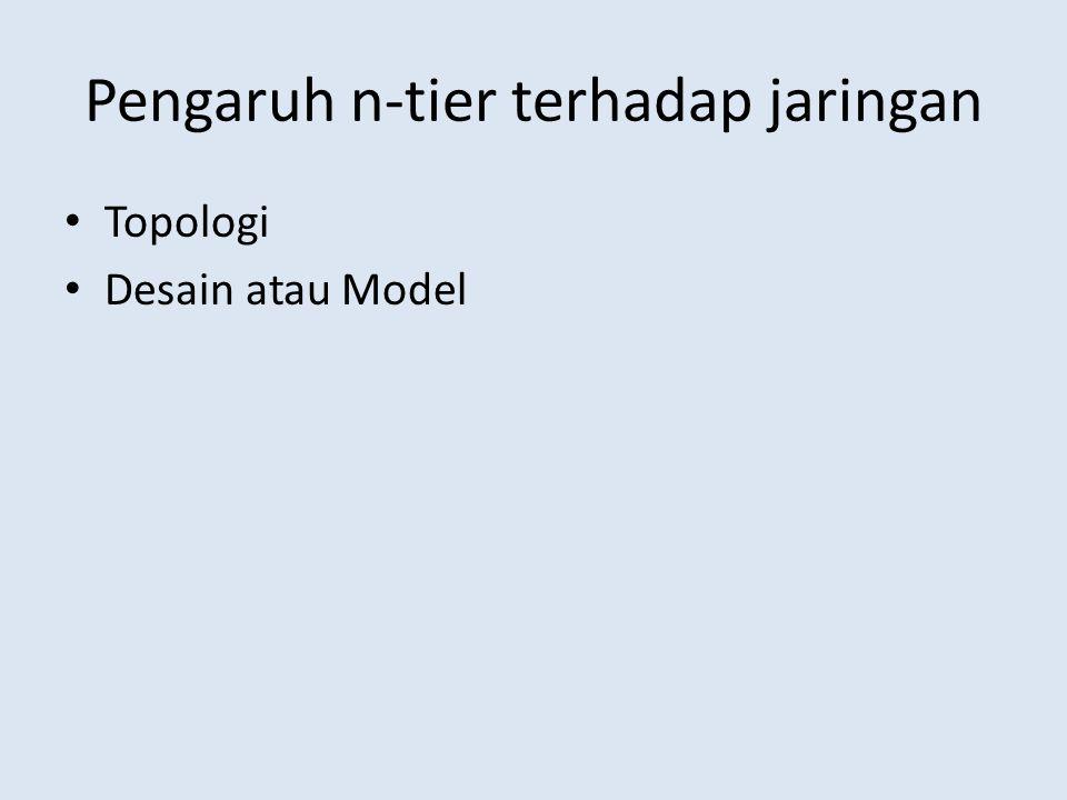 Pengaruh n-tier terhadap jaringan Topologi Desain atau Model