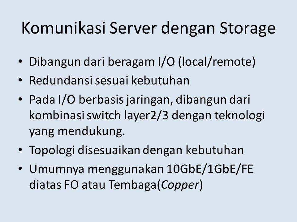 Komunikasi Server dengan Storage Dibangun dari beragam I/O (local/remote) Redundansi sesuai kebutuhan Pada I/O berbasis jaringan, dibangun dari kombin