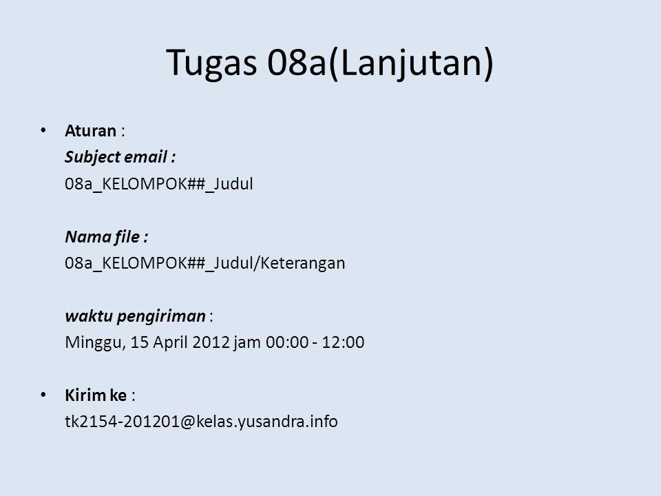 Tugas 08a(Lanjutan) Aturan : Subject email : 08a_KELOMPOK##_Judul Nama file : 08a_KELOMPOK##_Judul/Keterangan waktu pengiriman : Minggu, 15 April 2012