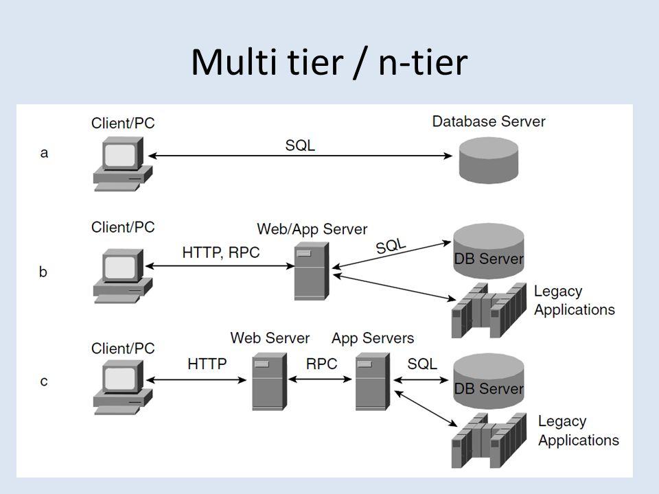 Multi tier / n-tier