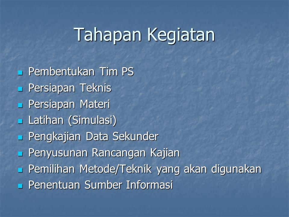 Tahapan Kegiatan Pembentukan Tim PS Pembentukan Tim PS Persiapan Teknis Persiapan Teknis Persiapan Materi Persiapan Materi Latihan (Simulasi) Latihan