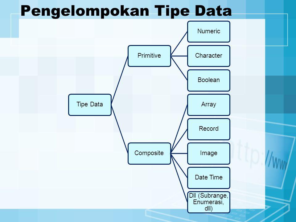 Pengelompokan Tipe Data Tipe DataPrimitiveNumericCharacterBooleanCompositeArrayRecordImageDate Time Dll (Subrange, Enumerasi, dll)