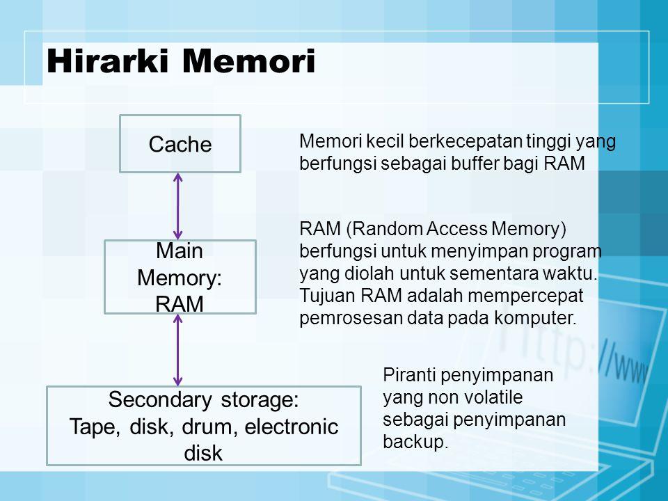 Hirarki Memori Cache Main Memory: RAM Secondary storage: Tape, disk, drum, electronic disk Memori kecil berkecepatan tinggi yang berfungsi sebagai buffer bagi RAM RAM (Random Access Memory) berfungsi untuk menyimpan program yang diolah untuk sementara waktu.