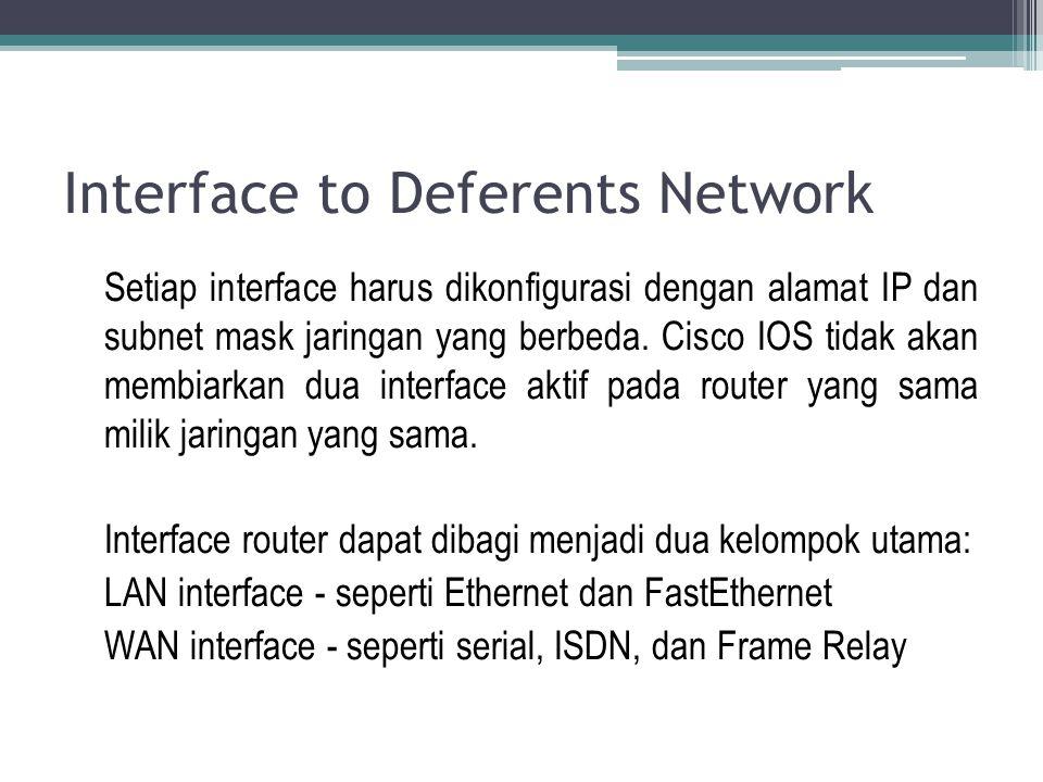 Interface to Deferents Network Setiap interface harus dikonfigurasi dengan alamat IP dan subnet mask jaringan yang berbeda. Cisco IOS tidak akan membi