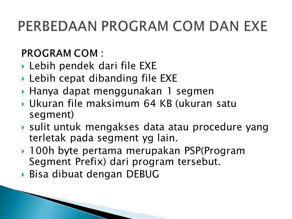 PROGRAM COM :  Lebih pendek dari file EXE  Lebih cepat dibanding file EXE  Hanya dapat menggunakan 1 segmen  Ukuran file maksimum 64 KB (ukuran satu segment)  sulit untuk mengakses data atau procedure yang terletak pada segment yg lain.