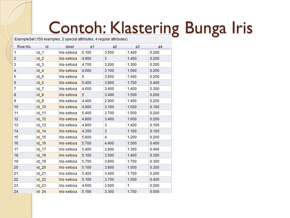 Contoh: Klastering Bunga Iris