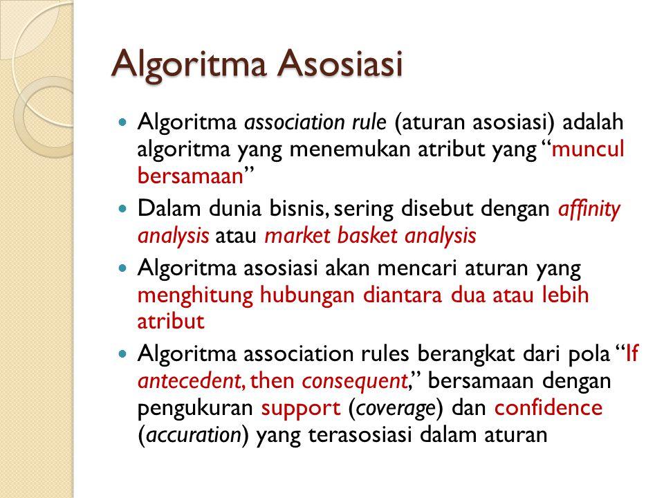 """Algoritma Asosiasi Algoritma association rule (aturan asosiasi) adalah algoritma yang menemukan atribut yang """"muncul bersamaan"""" Dalam dunia bisnis, se"""