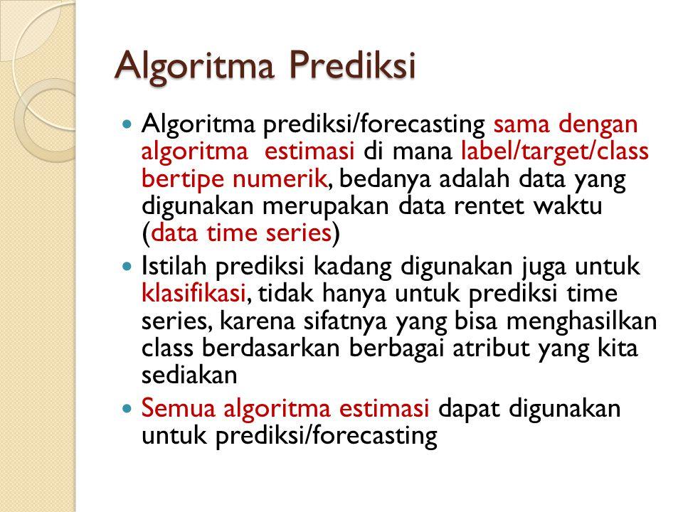 Algoritma Prediksi Algoritma prediksi/forecasting sama dengan algoritma estimasi di mana label/target/class bertipe numerik, bedanya adalah data yang