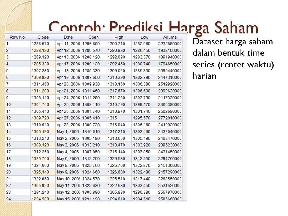 Contoh: Prediksi Harga Saham Dataset harga saham dalam bentuk time series (rentet waktu) harian
