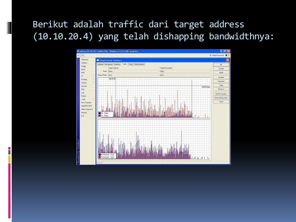Berikut adalah traffic dari target address (10.10.20.4) yang telah dishapping bandwidthnya: