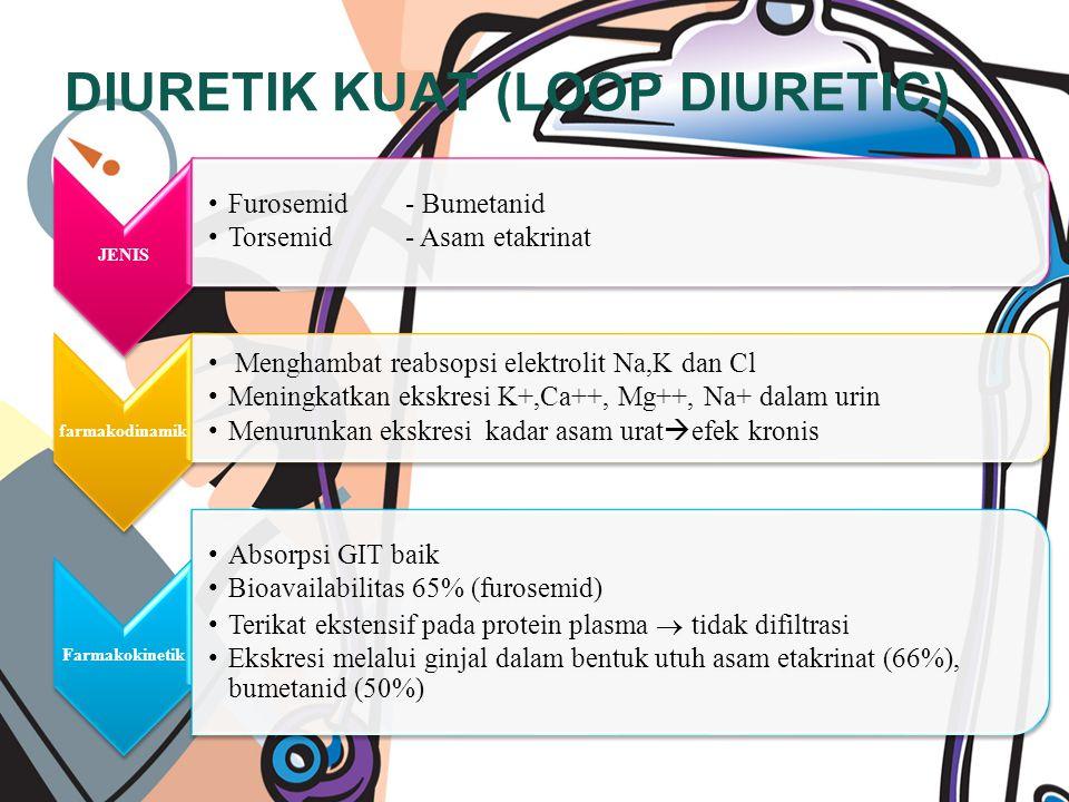 DIURETIK KUAT (LOOP DIURETIC) JENIS Furosemid- Bumetanid Torsemid - Asam etakrinat farmakodinamik Menghambat reabsopsi elektrolit Na,K dan Cl Meningka