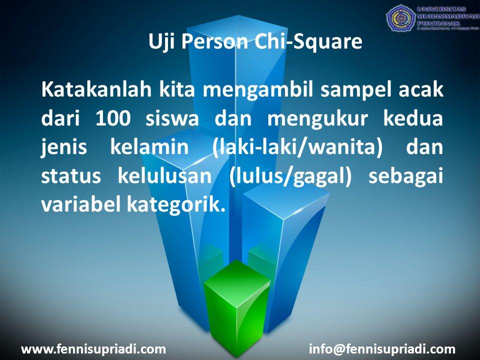 www.fennisupriadi.cominfo@fennisupriadi.com Uji Person Chi-Square Katakanlah kita mengambil sampel acak dari 100 siswa dan mengukur kedua jenis kelamin (laki-laki/wanita) dan status kelulusan (lulus/gagal) sebagai variabel kategorik.