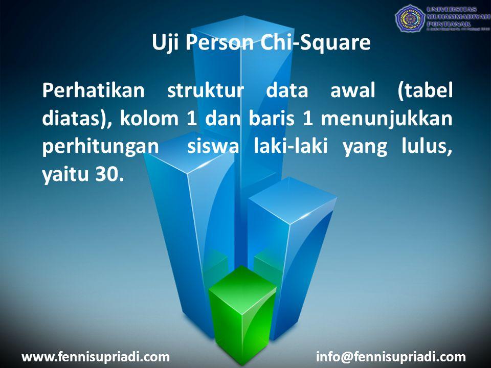 www.fennisupriadi.cominfo@fennisupriadi.com Uji Person Chi-Square Perhatikan struktur data awal (tabel diatas), kolom 1 dan baris 1 menunjukkan perhitungan siswa laki-laki yang lulus, yaitu 30.