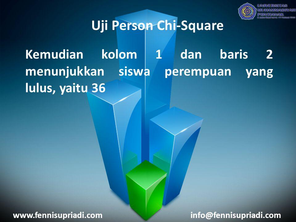 www.fennisupriadi.cominfo@fennisupriadi.com Uji Person Chi-Square Kemudian kolom 1 dan baris 2 menunjukkan siswa perempuan yang lulus, yaitu 36