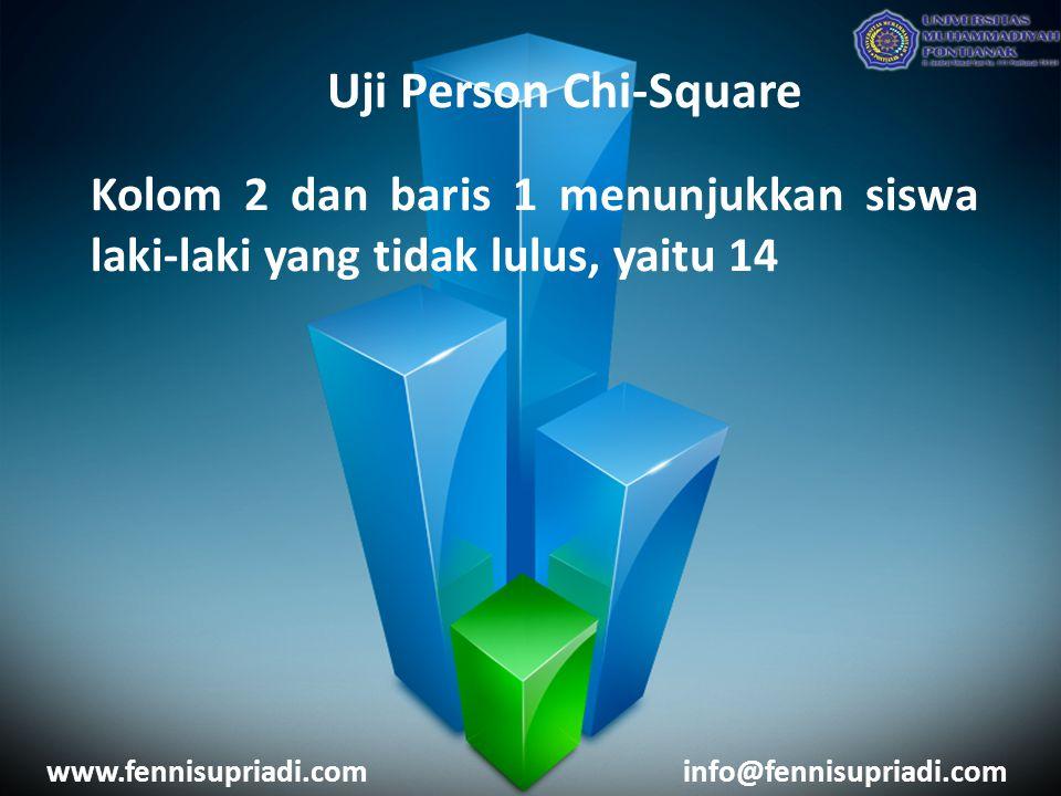 www.fennisupriadi.cominfo@fennisupriadi.com Uji Person Chi-Square Kolom 2 dan baris 1 menunjukkan siswa laki-laki yang tidak lulus, yaitu 14