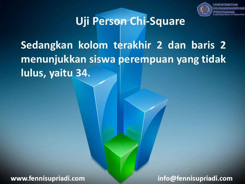 www.fennisupriadi.cominfo@fennisupriadi.com Uji Person Chi-Square Sedangkan kolom terakhir 2 dan baris 2 menunjukkan siswa perempuan yang tidak lulus, yaitu 34.