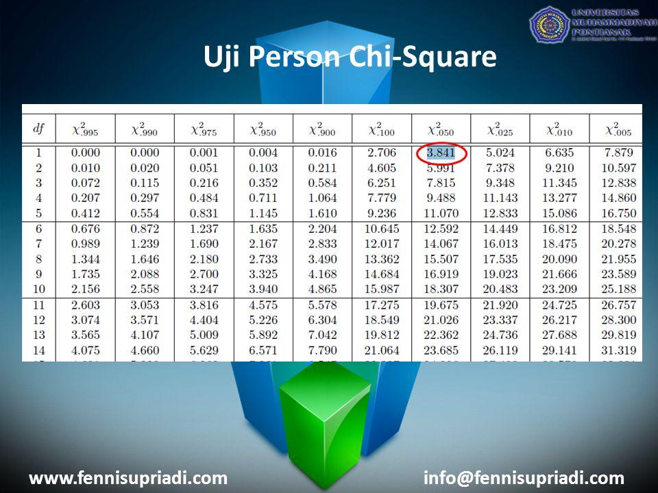 www.fennisupriadi.cominfo@fennisupriadi.com Uji Person Chi-Square