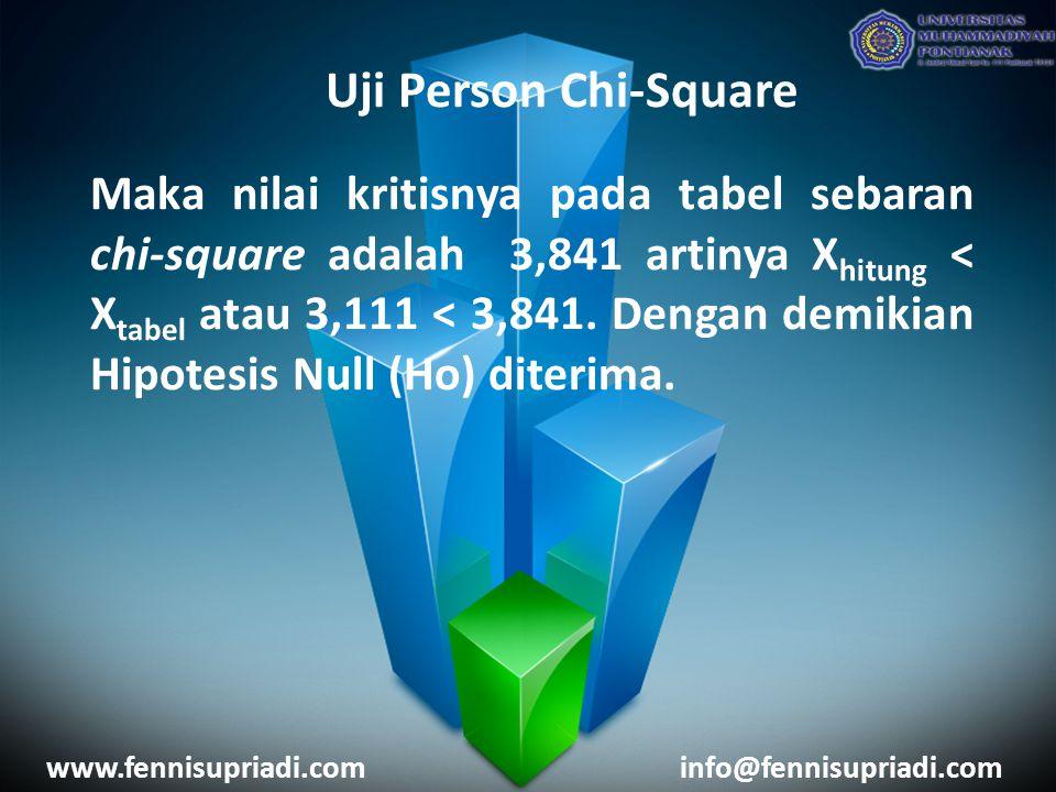 www.fennisupriadi.cominfo@fennisupriadi.com Uji Person Chi-Square Maka nilai kritisnya pada tabel sebaran chi-square adalah 3,841 artinya Х hitung < X tabel atau 3,111 < 3,841.