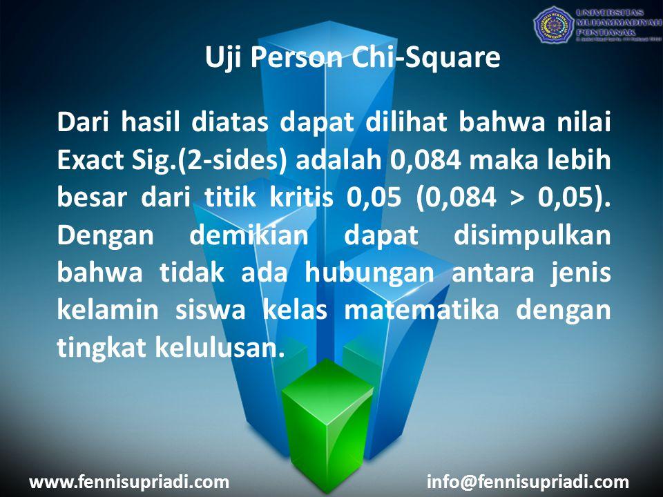 www.fennisupriadi.cominfo@fennisupriadi.com Uji Person Chi-Square Dari hasil diatas dapat dilihat bahwa nilai Exact Sig.(2-sides) adalah 0,084 maka lebih besar dari titik kritis 0,05 (0,084 > 0,05).