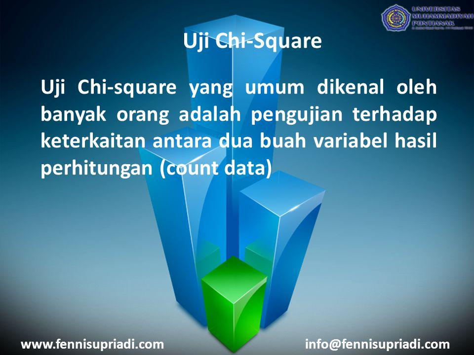 www.fennisupriadi.cominfo@fennisupriadi.com Uji Chi-Square Uji Chi-square yang umum dikenal oleh banyak orang adalah pengujian terhadap keterkaitan antara dua buah variabel hasil perhitungan (count data)