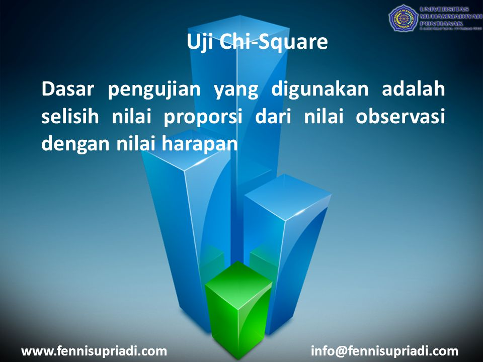 www.fennisupriadi.cominfo@fennisupriadi.com Uji Chi-Square Dasar pengujian yang digunakan adalah selisih nilai proporsi dari nilai observasi dengan nilai harapan