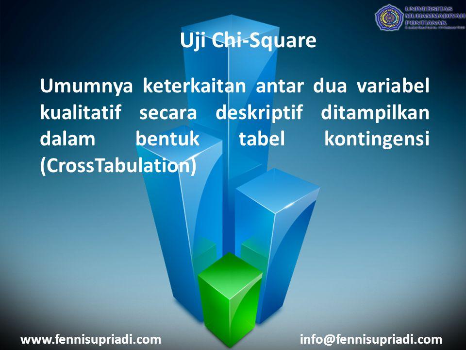 www.fennisupriadi.cominfo@fennisupriadi.com Uji Chi-Square Umumnya keterkaitan antar dua variabel kualitatif secara deskriptif ditampilkan dalam bentuk tabel kontingensi (CrossTabulation)