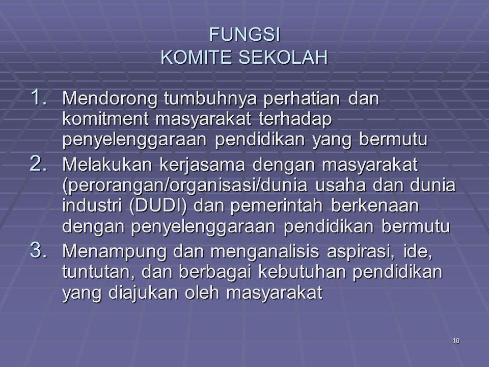 9 PERAN KOMITE SEKOLAH 1.Sebagai Lembaga PEMBERI PERTIMBANGAN (advisory agency) 2.