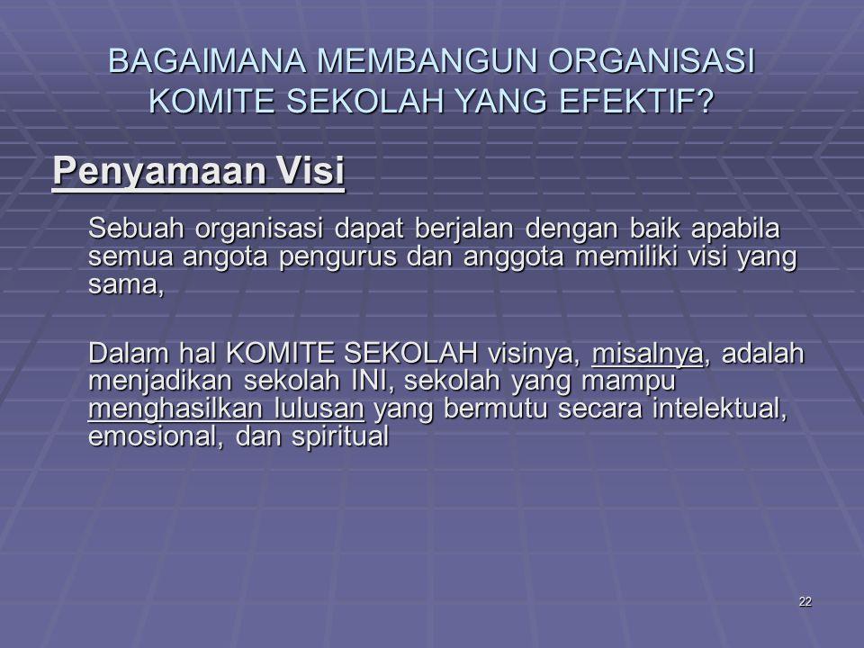 21 BAGAIMANA MEMBANGUN ORGANISASI KOMITE SEKOLAH YANG EFEKTIF.