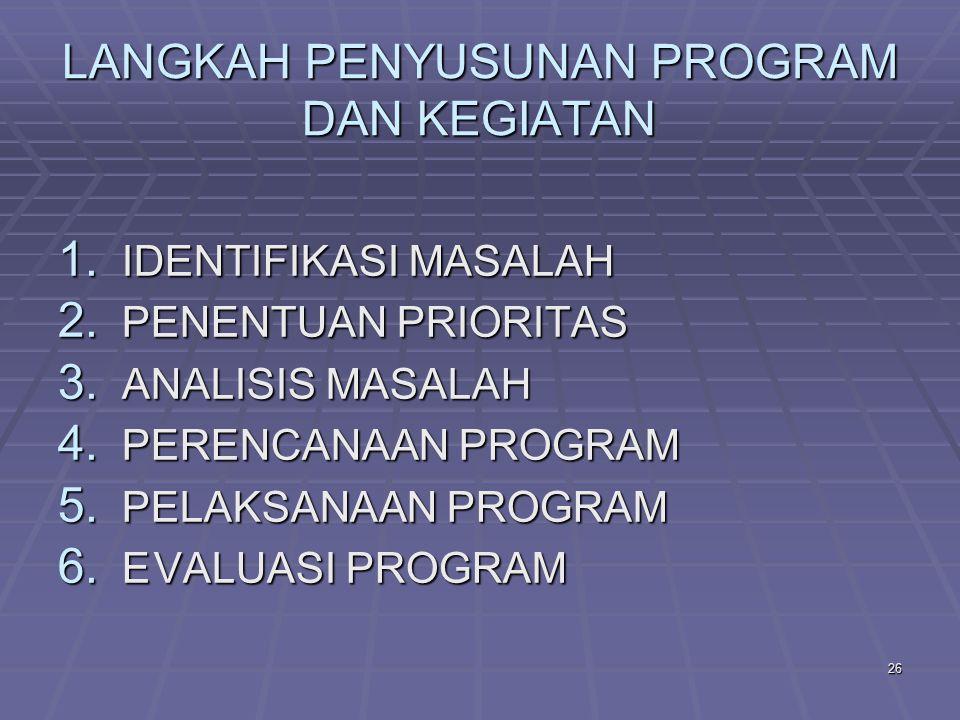 25 PELAKSANAAN PROGRAM KOMITE SEKOLAH Sebuah organisasi dapat dikatakan berjalan apabila organisasi tersebut melaksanakan program dan kegiatan Kegiatan merupakan penjabaran dari Program