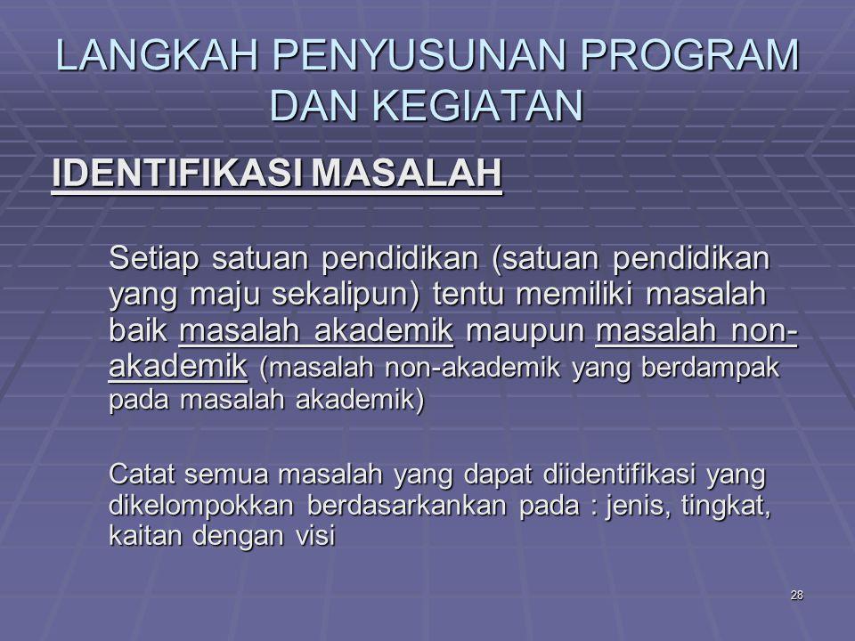 27 LANGKAH PENYUSUNAN PROGRAM DAN KEGIATAN IDENTIFIKASI MASALAH Merupakan langkah pertama dalam menjalankan roda organisasi Masalah utama yang harus diidentifikasi adalah masalah pendidikan di satuan pendidikan, bukan masalah organisasi Komite Sekolah
