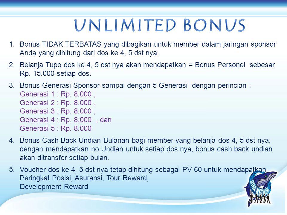 1. Bonus TIDAK TERBATAS yang dibagikan untuk member dalam jaringan sponsor Anda yang dihitung dari dos ke 4, 5 dst nya. 2. Belanja Tupo dos ke 4, 5 ds