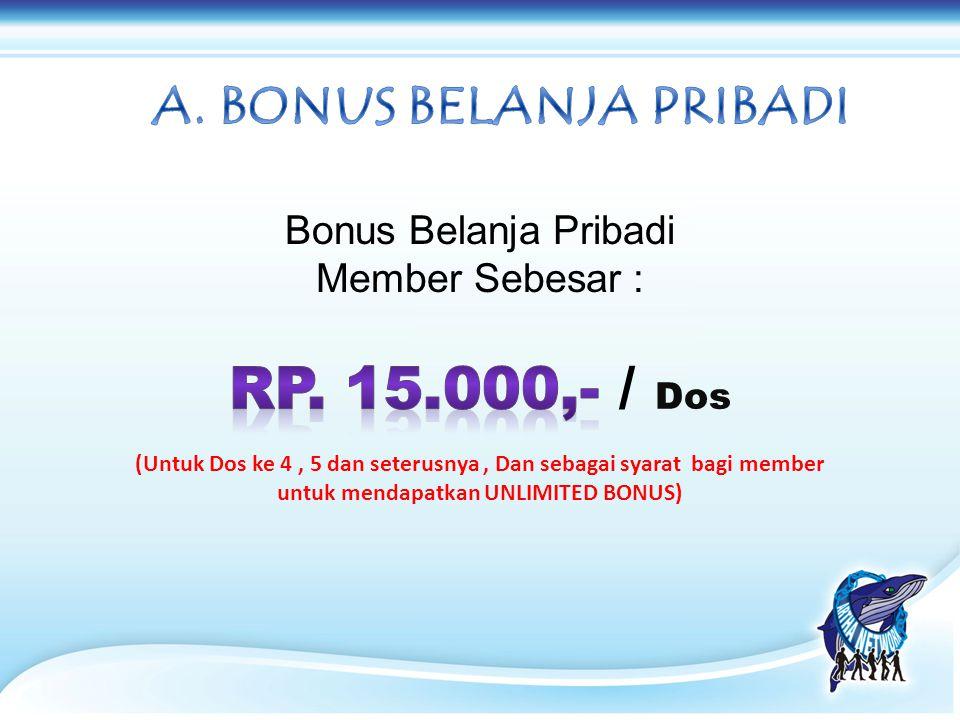 Bonus Belanja Pribadi Member Sebesar :