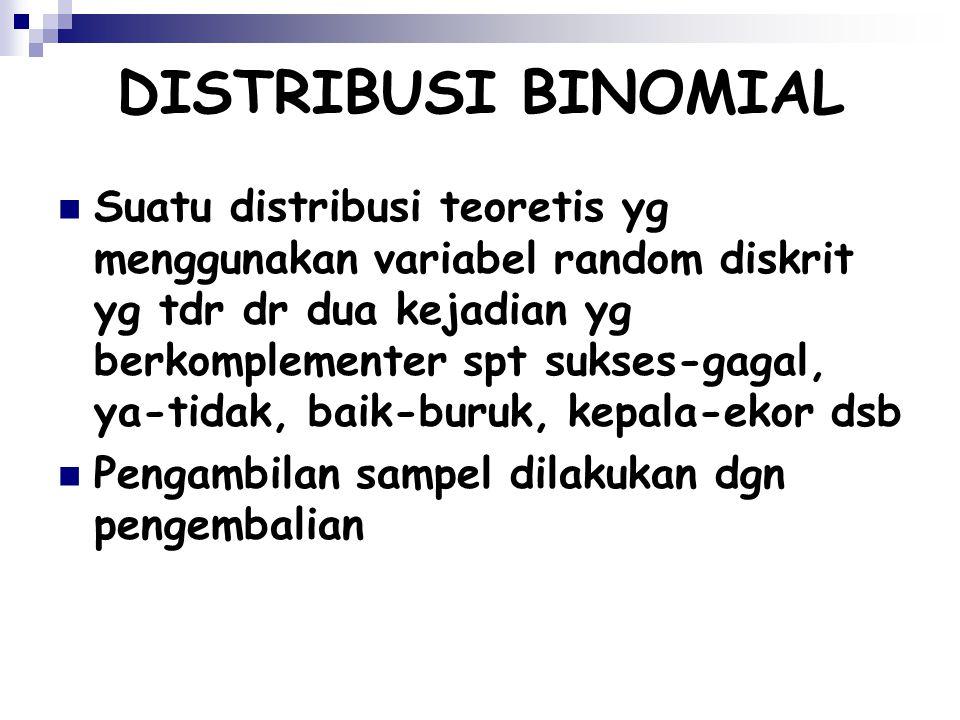DISTRIBUSI BINOMIAL Suatu distribusi teoretis yg menggunakan variabel random diskrit yg tdr dr dua kejadian yg berkomplementer spt sukses-gagal, ya-ti