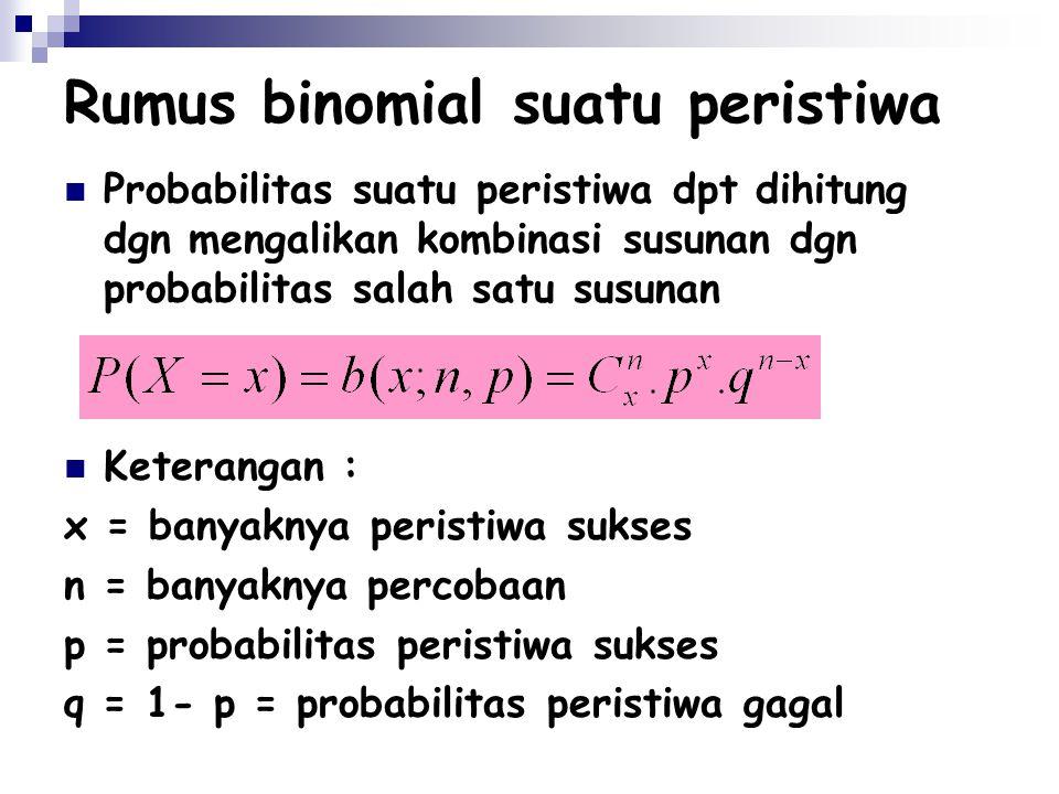 Rumus binomial suatu peristiwa Probabilitas suatu peristiwa dpt dihitung dgn mengalikan kombinasi susunan dgn probabilitas salah satu susunan Keterang