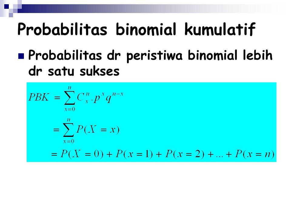 Probabilitas binomial kumulatif Probabilitas dr peristiwa binomial lebih dr satu sukses