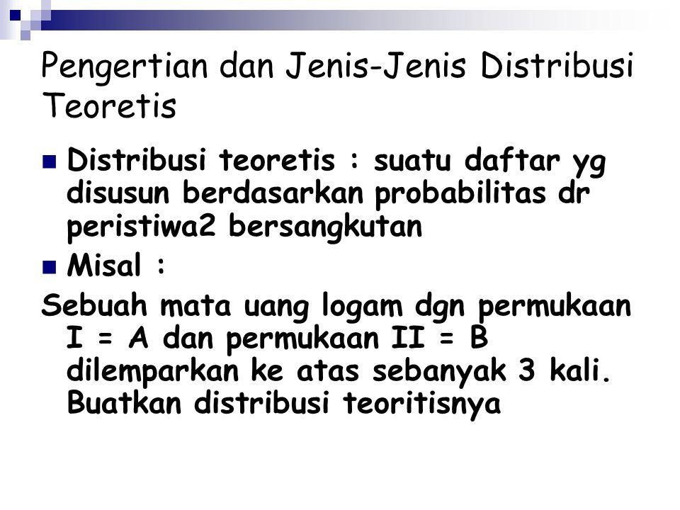 Pengertian dan Jenis-Jenis Distribusi Teoretis Distribusi teoretis : suatu daftar yg disusun berdasarkan probabilitas dr peristiwa2 bersangkutan Misal