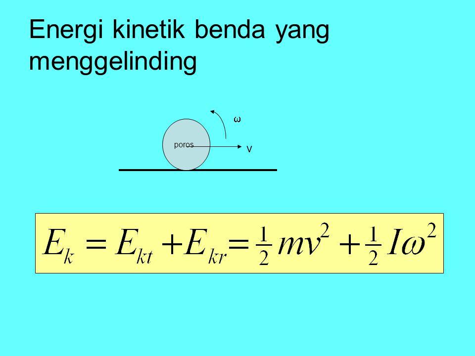 Energi kinetik benda yang menggelinding poros v 