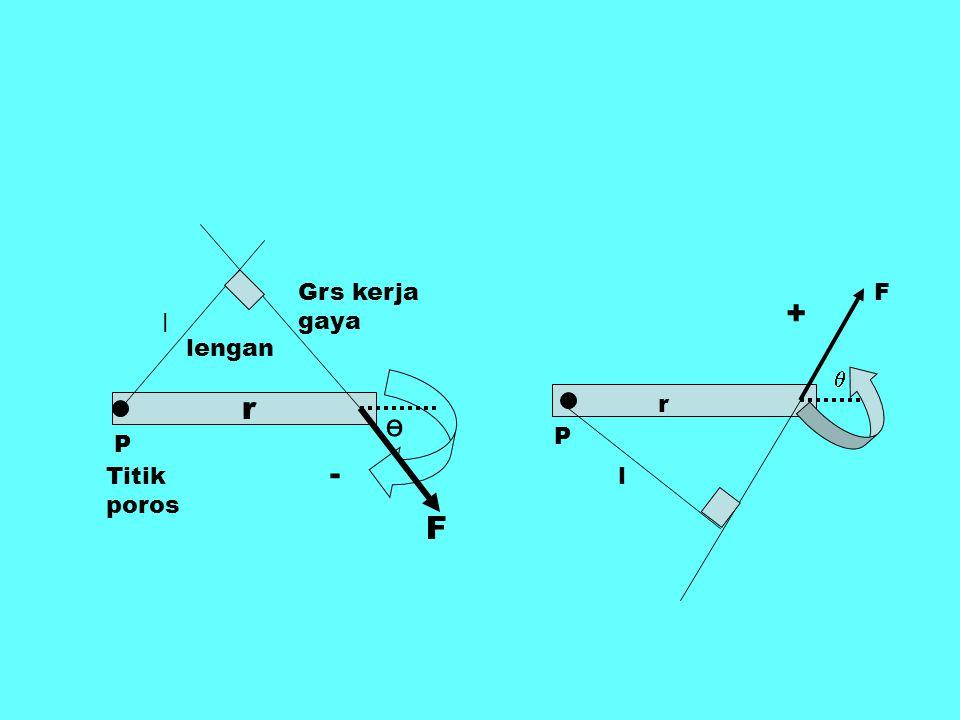 Maka besar torsi, secara umum dirumuskan: F L = 0 sehingga  =0
