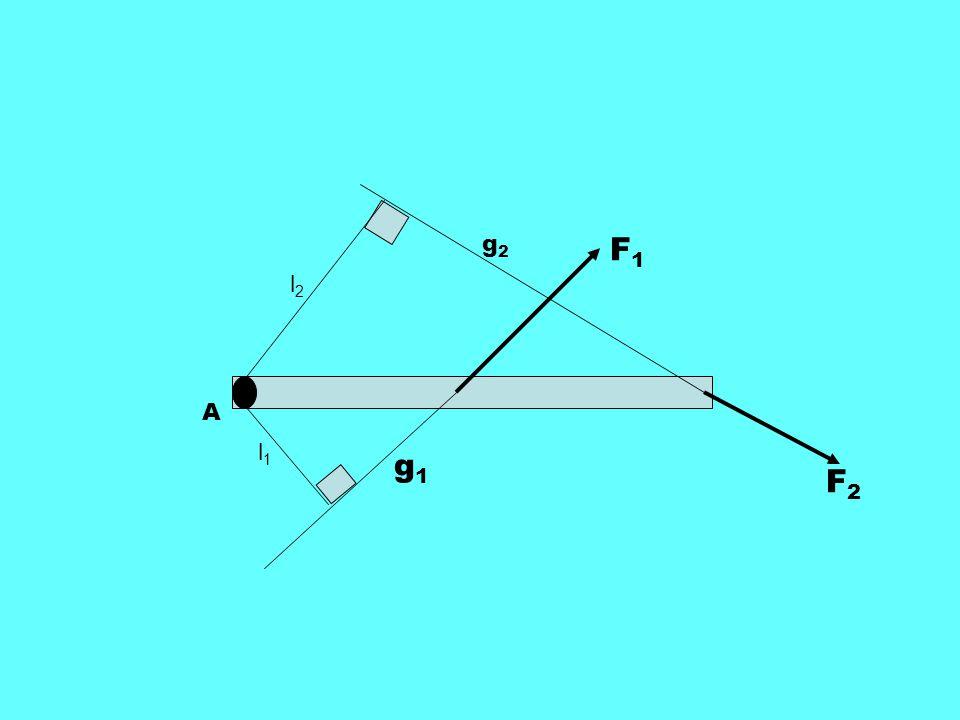 Contoh Tentukan torsi terhadap poros O oleh gaya 20 N pada gambar di bawah: Tentukan torsi tiap gaya dan torsi totalnya terhadap poros O O 3 m 30 o FO 5 N 8 N 10 N 20 N 40 cm 20 cm