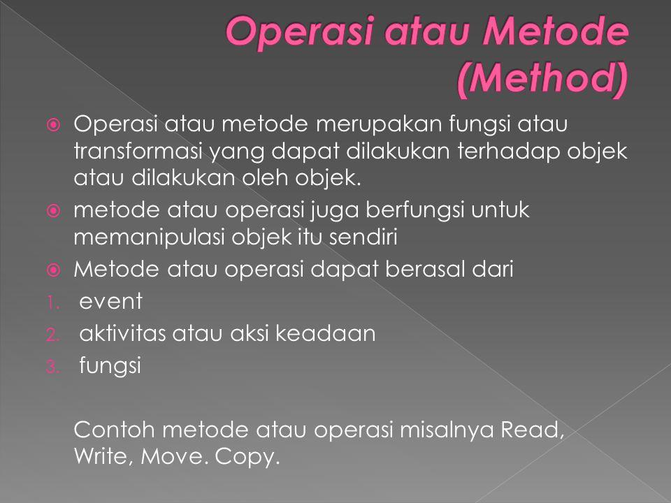  Operasi atau metode merupakan fungsi atau transformasi yang dapat dilakukan terhadap objek atau dilakukan oleh objek.  metode atau operasi juga ber