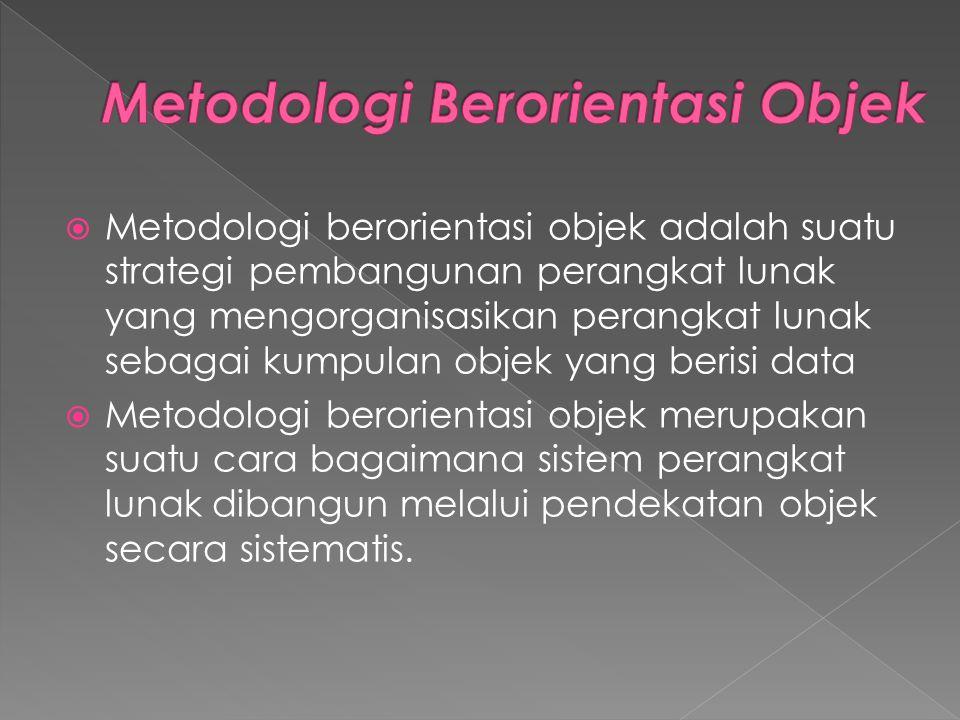  Metodologi berorientasi objek adalah suatu strategi pembangunan perangkat lunak yang mengorganisasikan perangkat lunak sebagai kumpulan objek yang b