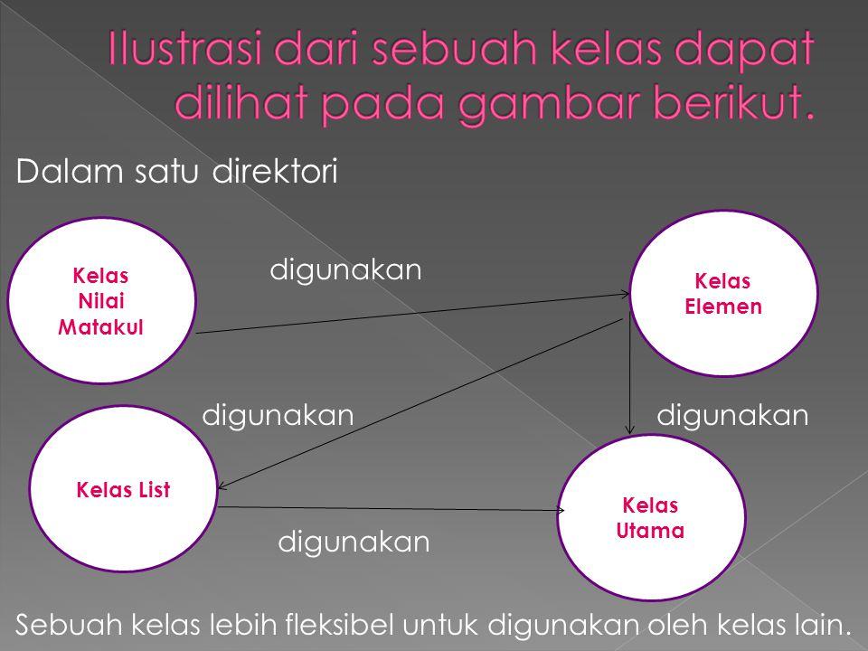 Dalam satu direktori digunakan digunakan digunakan digunakan Sebuah kelas lebih fleksibel untuk digunakan oleh kelas lain. Kelas Nilai Matakul Kelas U