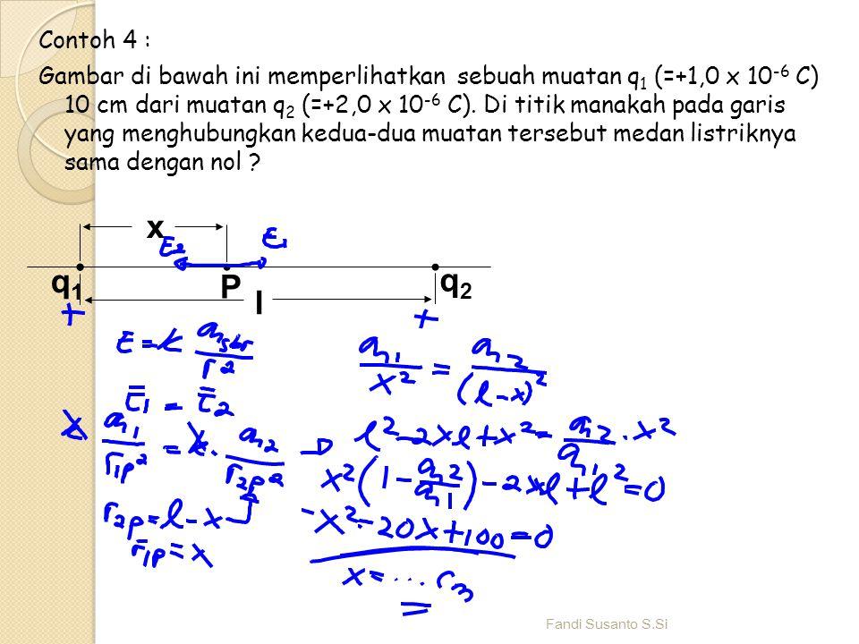 Contoh 4 : Gambar di bawah ini memperlihatkan sebuah muatan q 1 (=+1,0 x 10 -6 C) 10 cm dari muatan q 2 (=+2,0 x 10 -6 C).