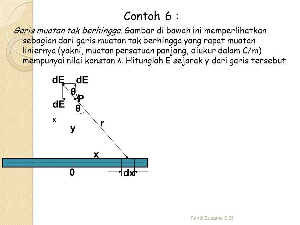 Contoh 6 : Garis muatan tak berhingga. Gambar di bawah ini memperlihatkan sebagian dari garis muatan tak berhingga yang rapat muatan liniernya (yakni,
