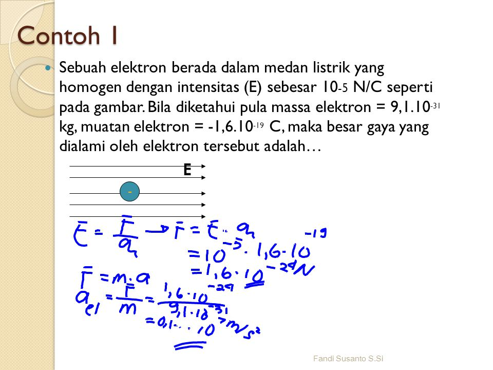 Sebuah elektron berada dalam medan listrik yang homogen dengan intensitas (E) sebesar 10 -5 N/C seperti pada gambar.