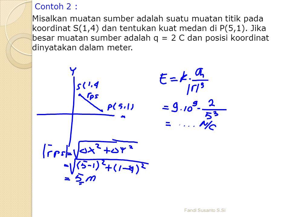 Contoh 2 : Misalkan muatan sumber adalah suatu muatan titik pada koordinat S(1,4) dan tentukan kuat medan di P(5,1). Jika besar muatan sumber adalah q